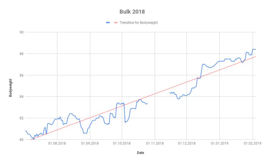 Bulk 2018.png